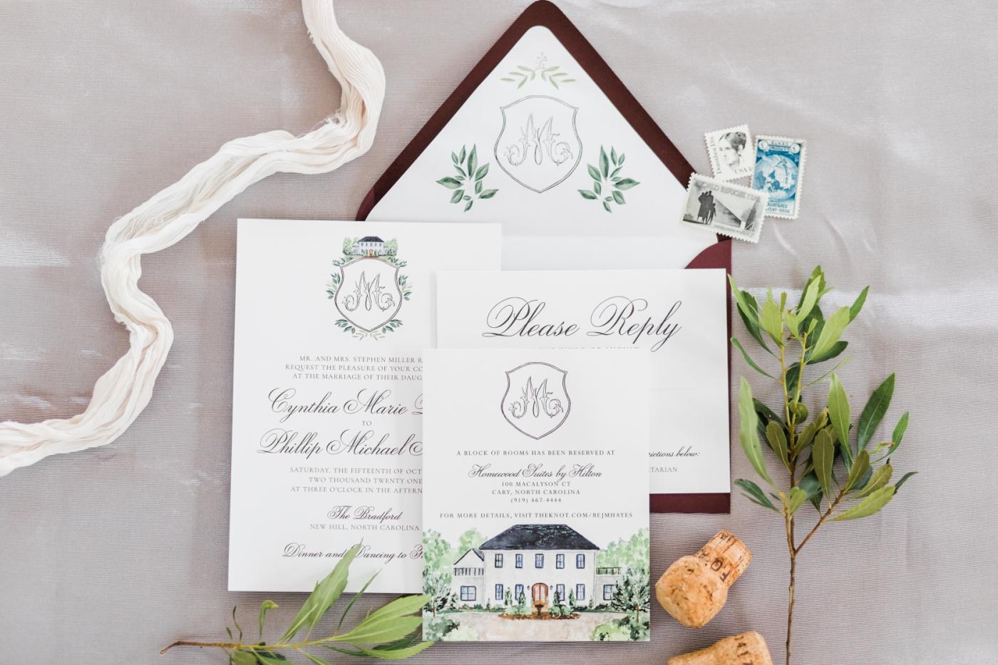 Wedding invitation budget breakdown